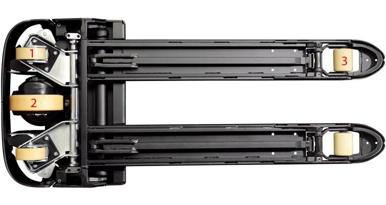 Différents types de roues transpalettes électriques